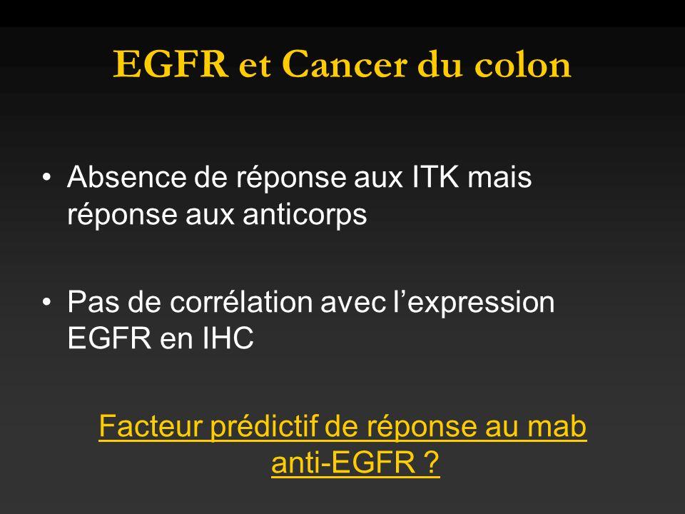 Facteur prédictif de réponse au mab anti-EGFR