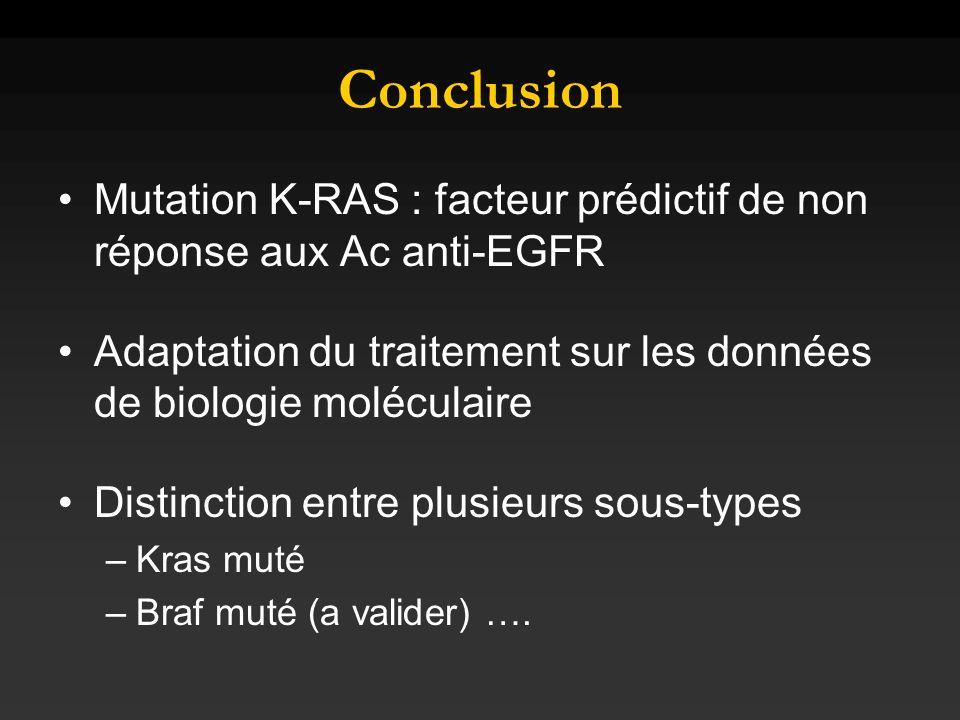 Conclusion Mutation K-RAS : facteur prédictif de non réponse aux Ac anti-EGFR. Adaptation du traitement sur les données de biologie moléculaire.