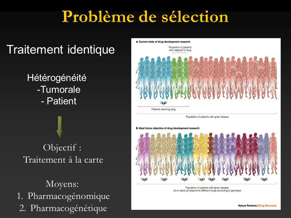 Problème de sélection Traitement identique Objectif :