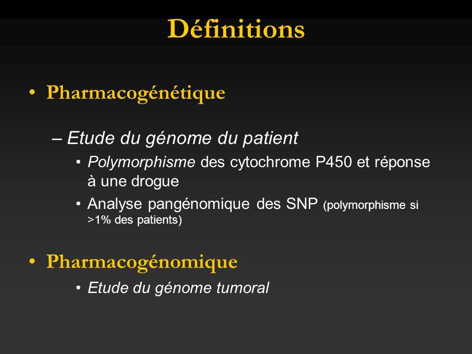 Définitions Pharmacogénétique Pharmacogénomique