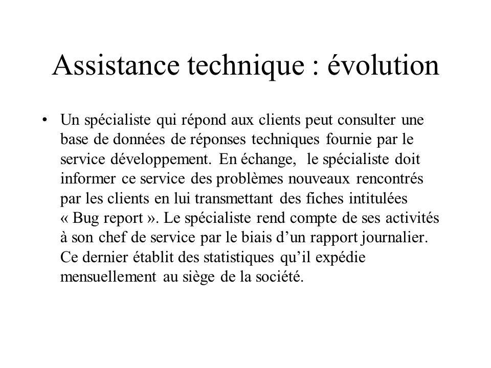 Assistance technique : évolution