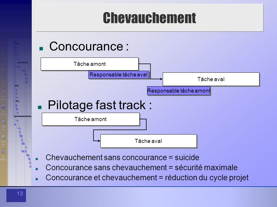 Chevauchement Concourance : Pilotage fast track :