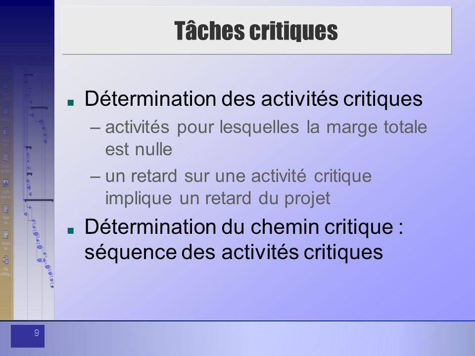 Tâches critiques Détermination des activités critiques