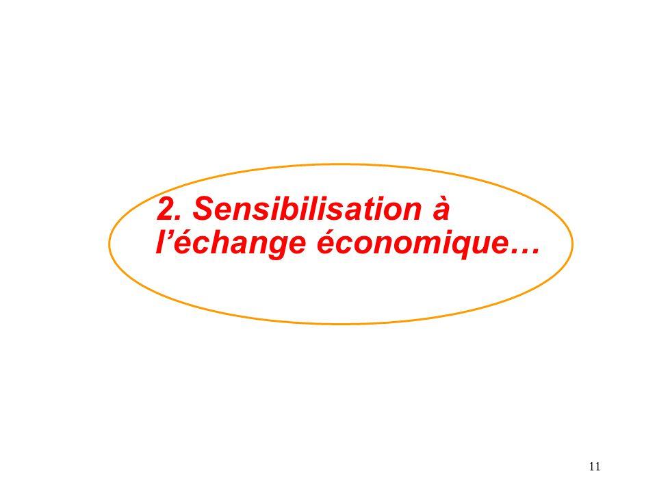 2. Sensibilisation à l'échange économique…