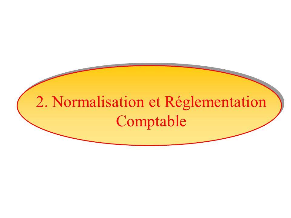 2. Normalisation et Réglementation