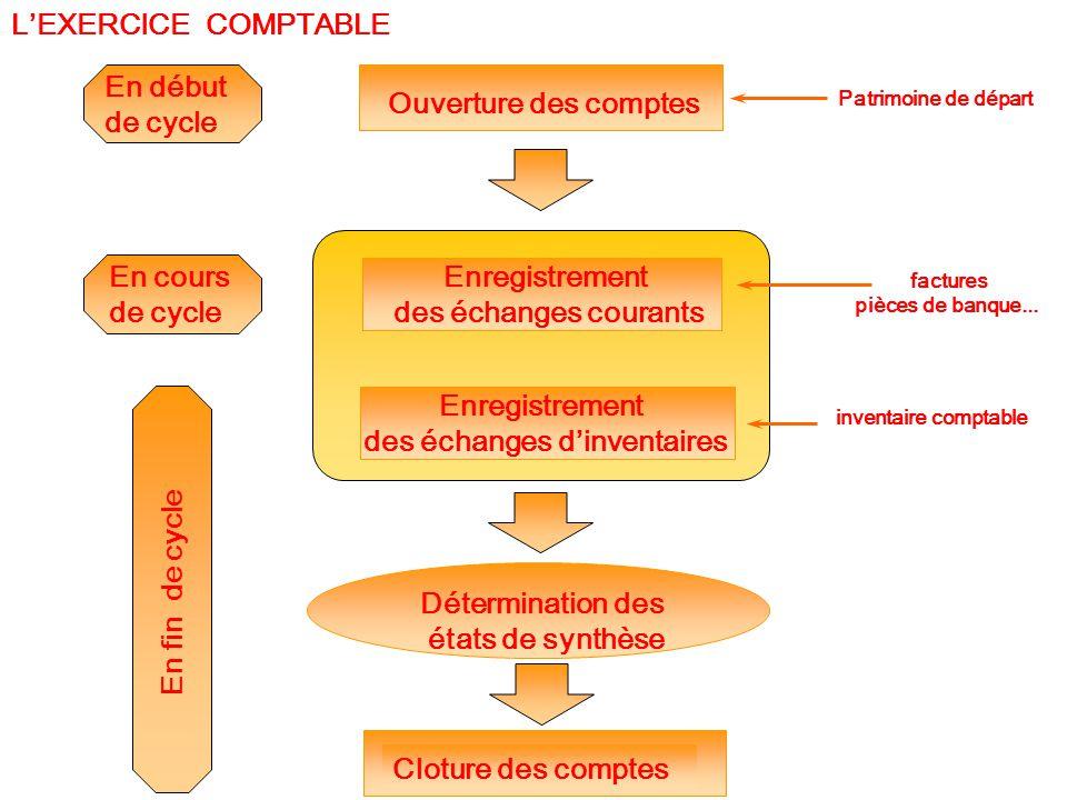 1 initiation la logique comptable ppt t l charger - Exercice d enregistrement comptable ...