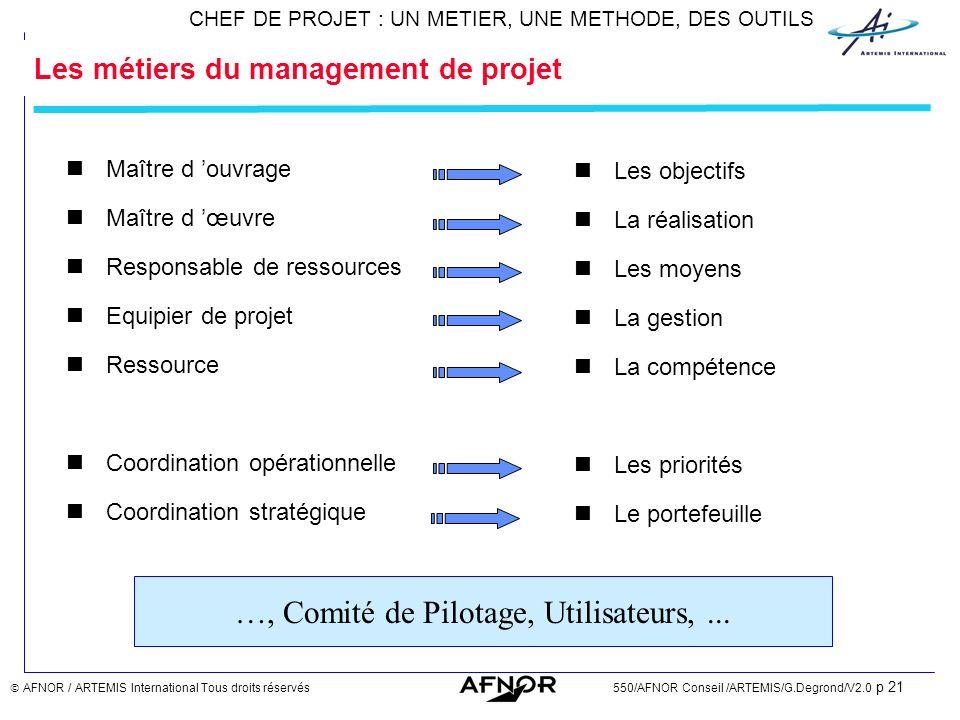 Les métiers du management de projet