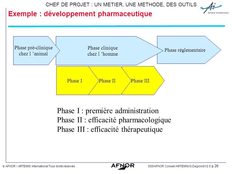 Exemple : développement pharmaceutique