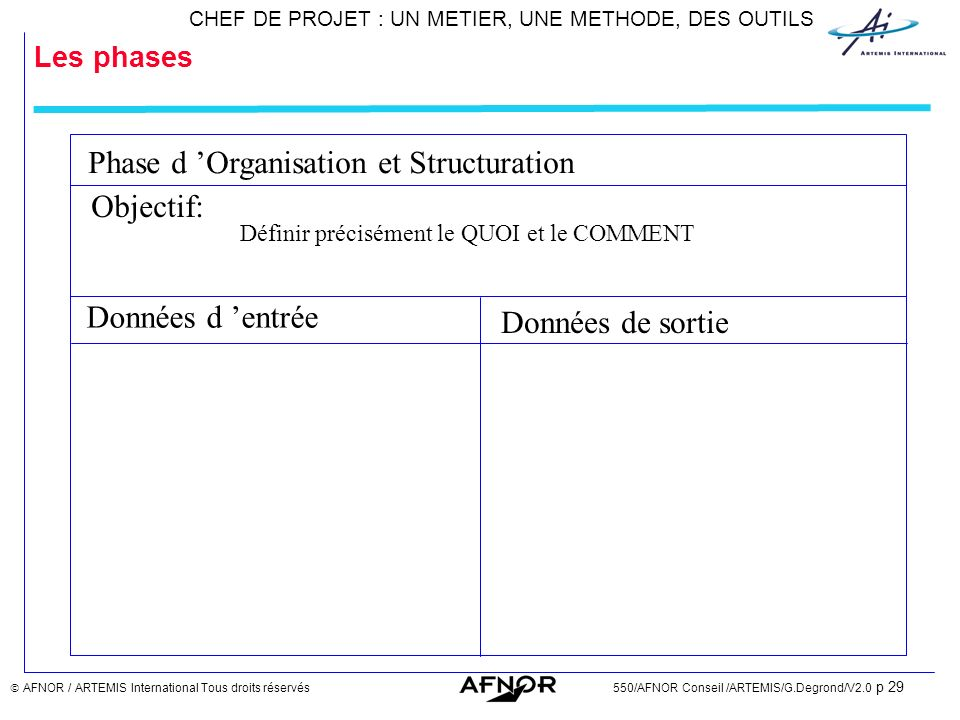 Phase d 'Organisation et Structuration