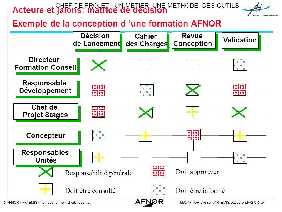Acteurs et jalons: matrice de décision Exemple de la conception d 'une formation AFNOR