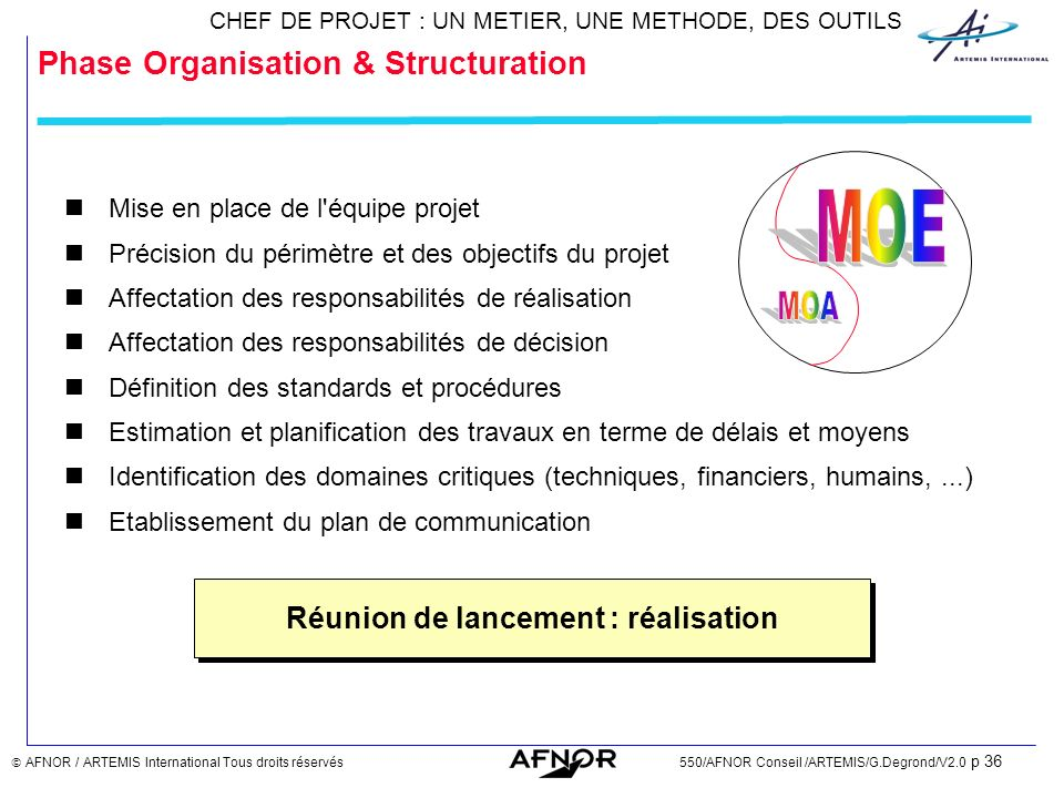 Phase Organisation & Structuration