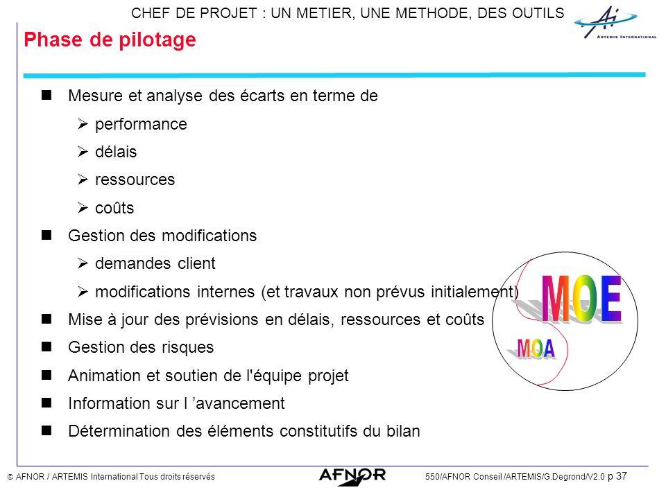 MOE MOA Phase de pilotage Mesure et analyse des écarts en terme de