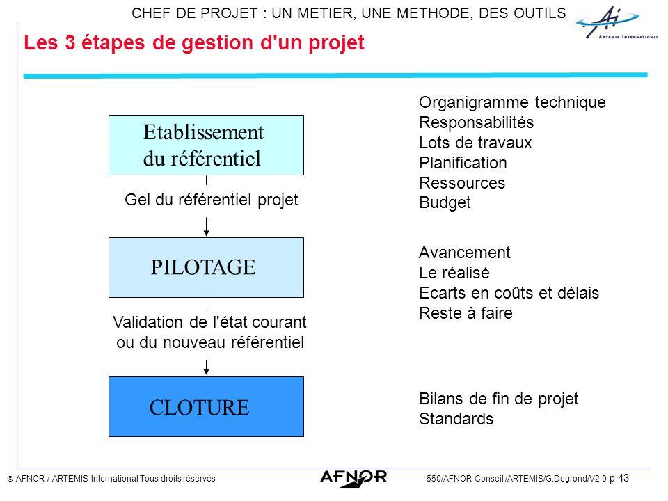 Les 3 étapes de gestion d un projet