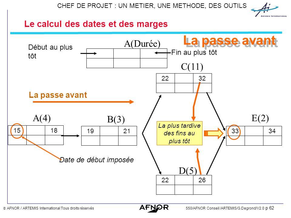 Le calcul des dates et des marges