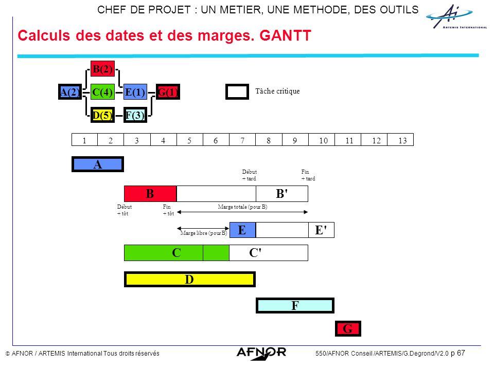 Calculs des dates et des marges. GANTT