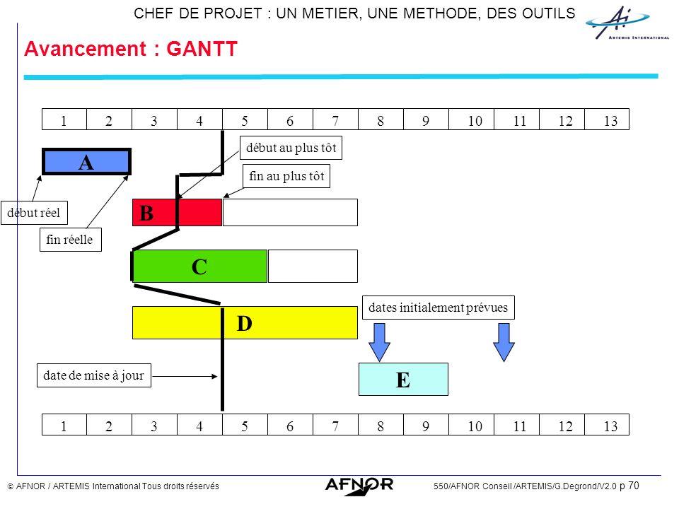 A B C D E Avancement : GANTT 1 2 3 12 11 10 9 8 7 6 5 4 13 1 2 3 12 11