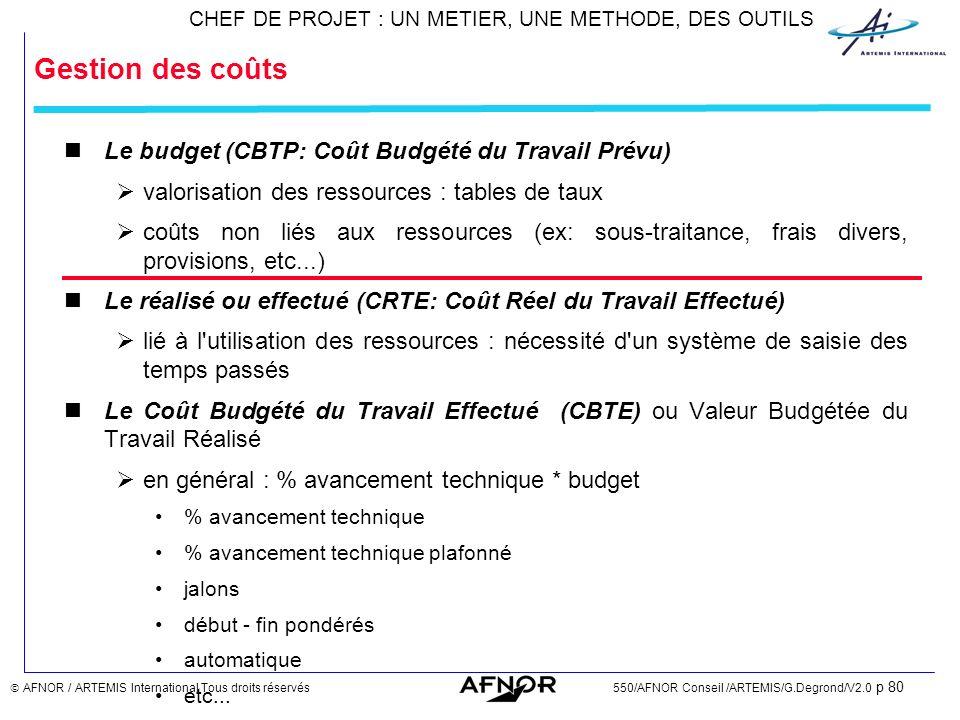 Gestion des coûts Le budget (CBTP: Coût Budgété du Travail Prévu)