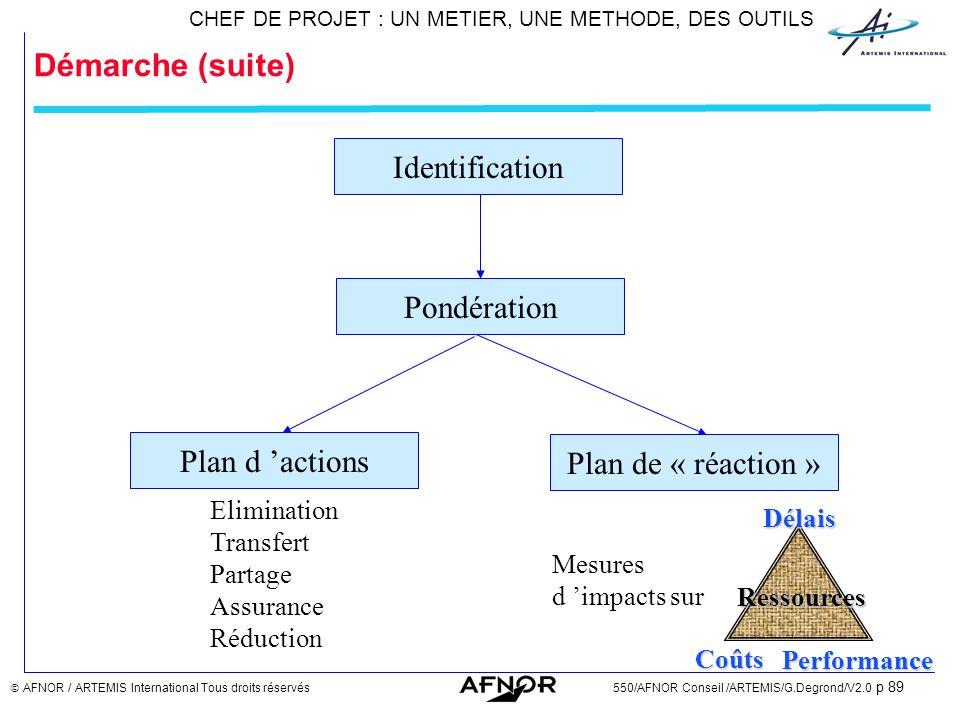 Démarche (suite) Identification Pondération Plan d 'actions