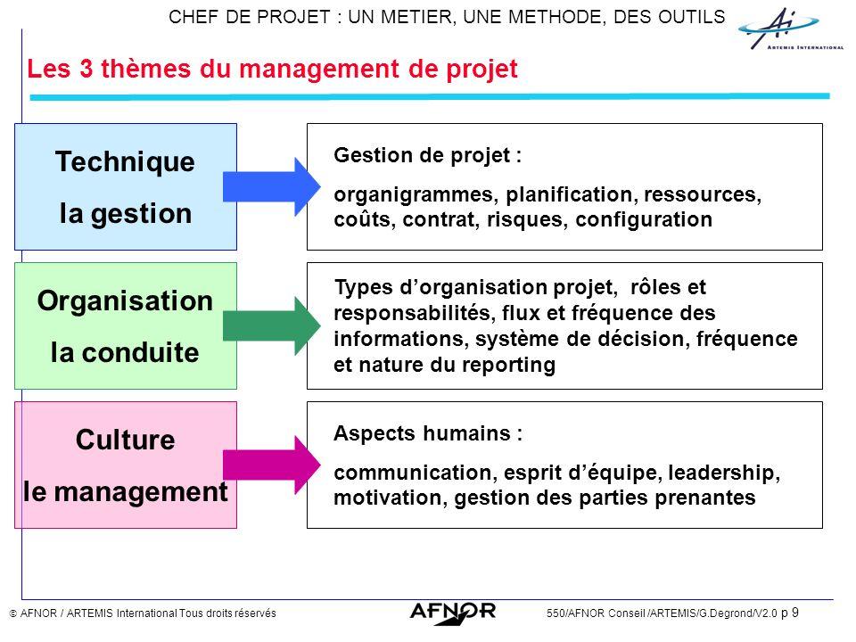 Technique la gestion Organisation la conduite Culture le management