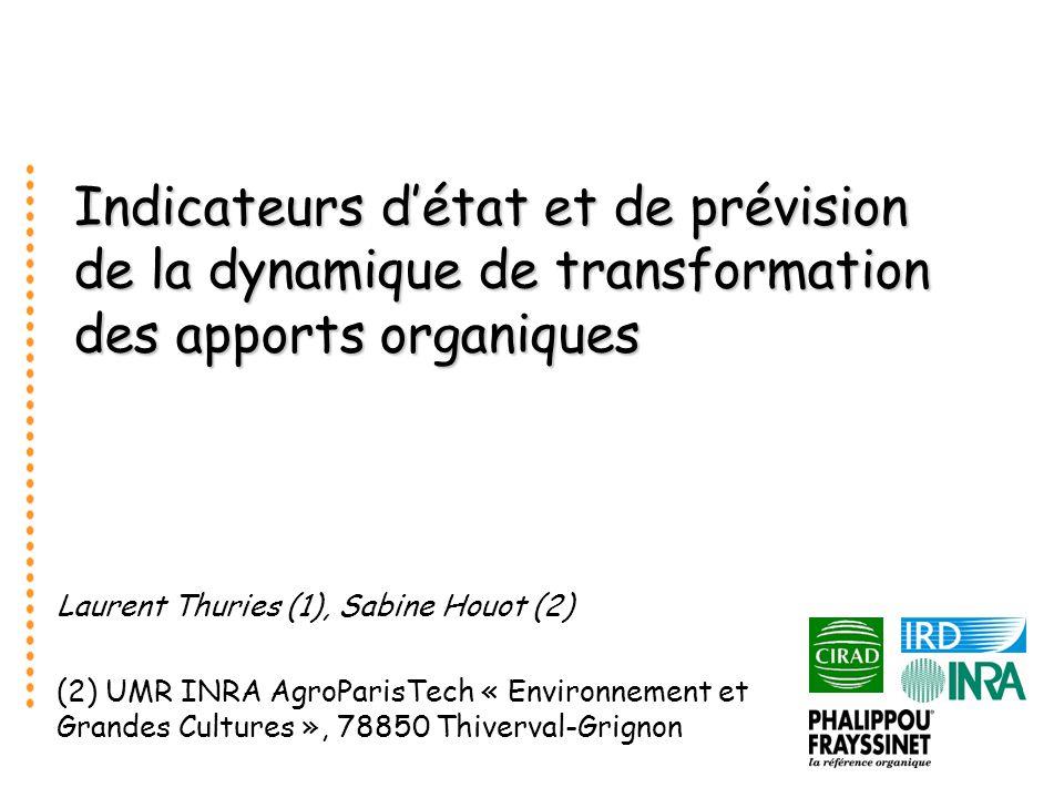 Indicateurs d'état et de prévision de la dynamique de transformation des apports organiques