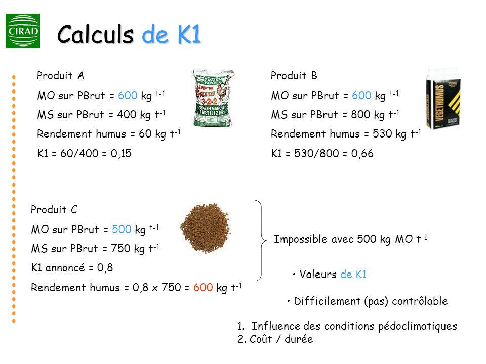 Calculs de K1 Produit A MO sur PBrut = 600 kg t-1