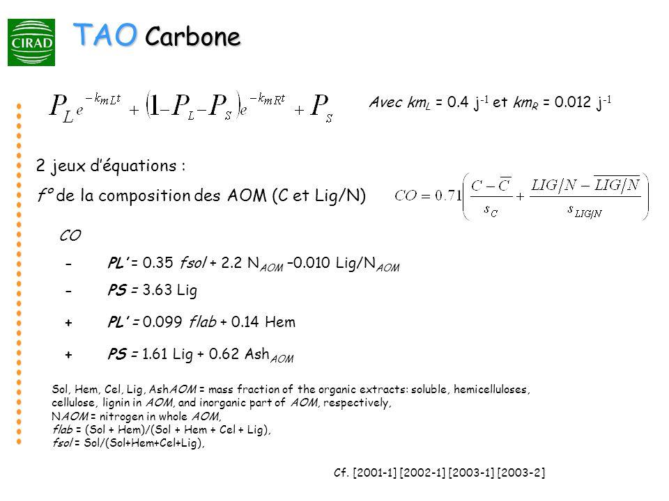 TAO Carbone 2 jeux d'équations :