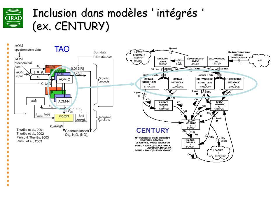 Inclusion dans modèles ' intégrés ' (ex. CENTURY)