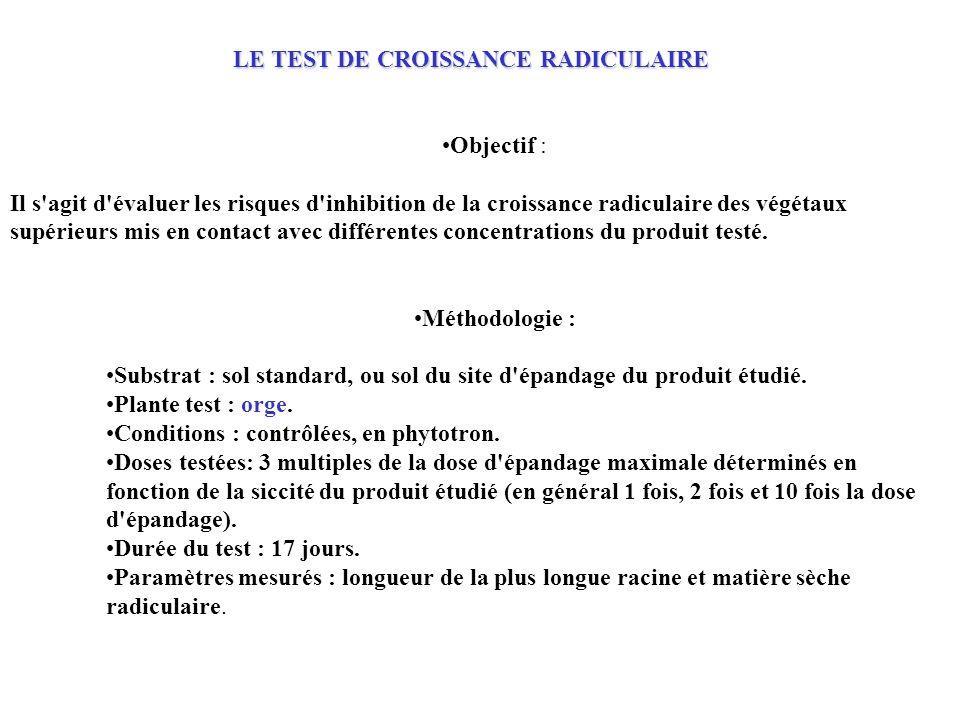 LE TEST DE CROISSANCE RADICULAIRE