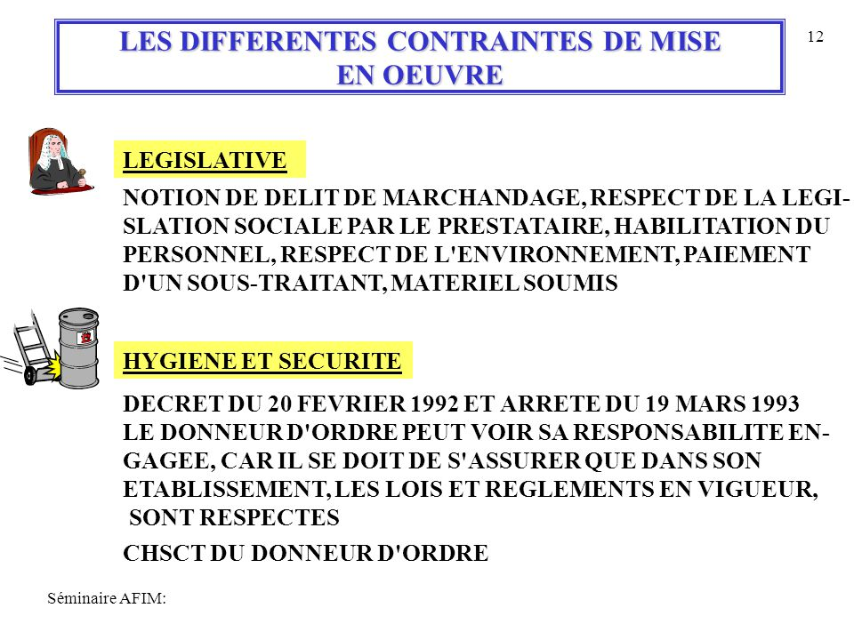 LES DIFFERENTES CONTRAINTES DE MISE