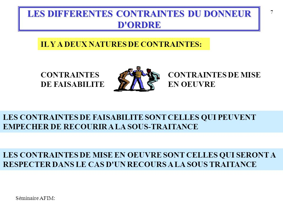 LES DIFFERENTES CONTRAINTES DU DONNEUR