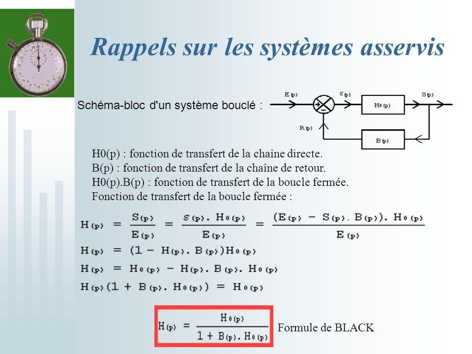 Rappels sur les systèmes asservis