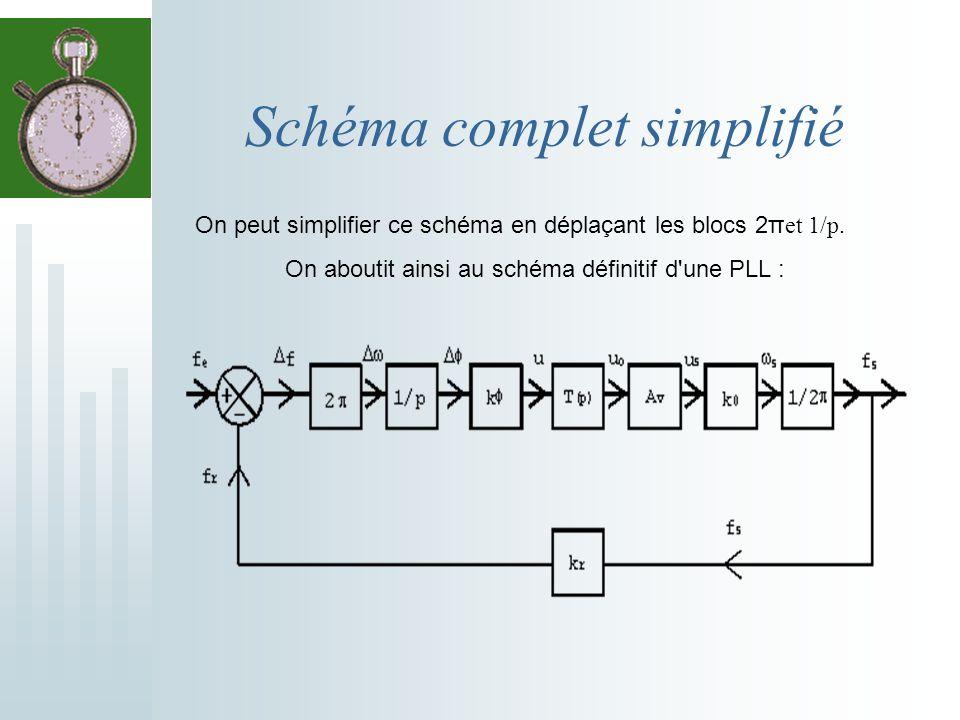 Schéma complet simplifié