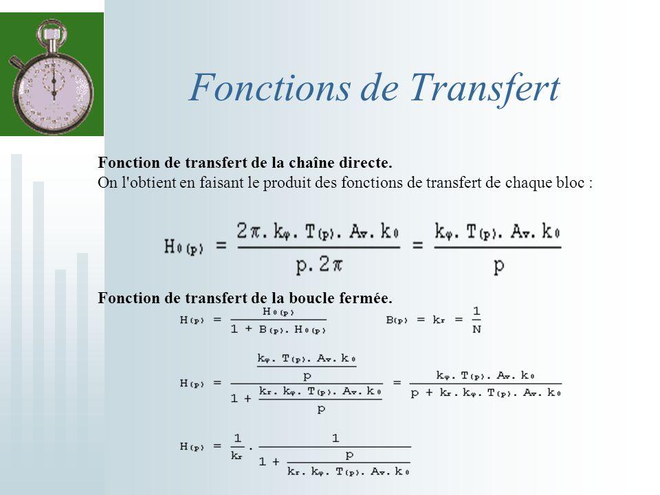 Fonctions de Transfert