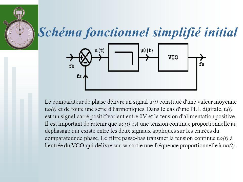 Schéma fonctionnel simplifié initial