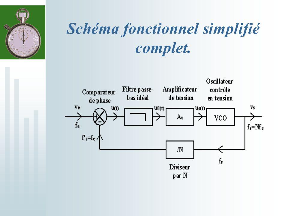 Schéma fonctionnel simplifié complet.