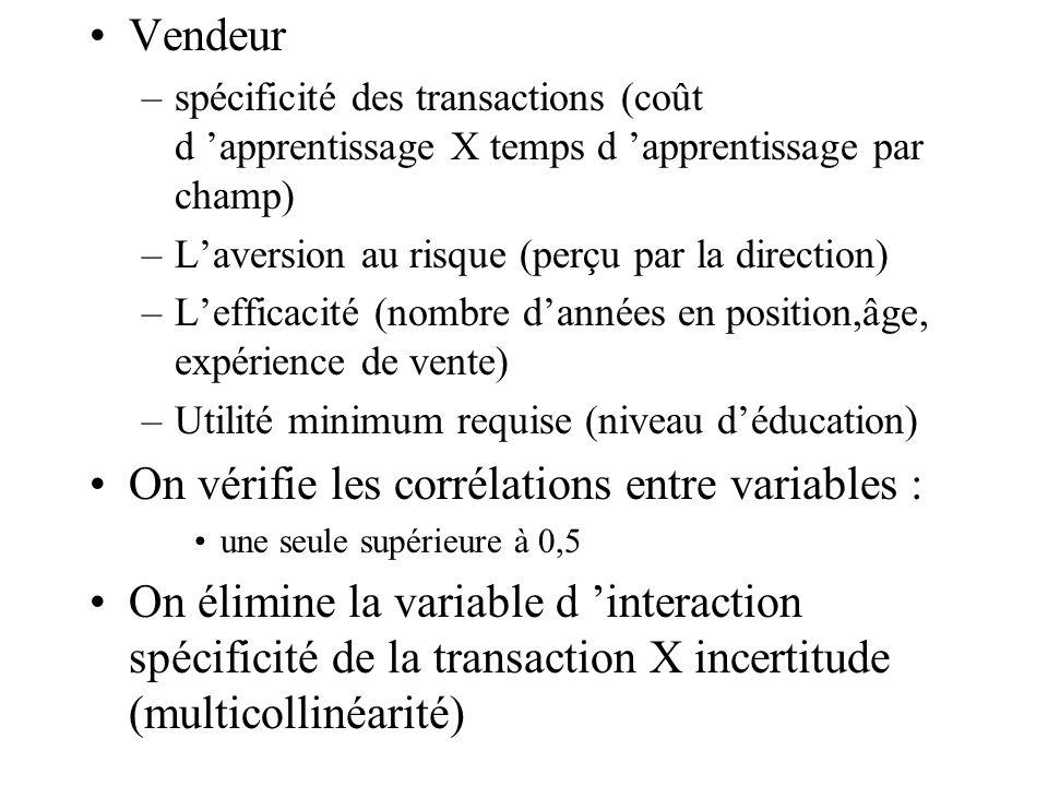 On vérifie les corrélations entre variables :