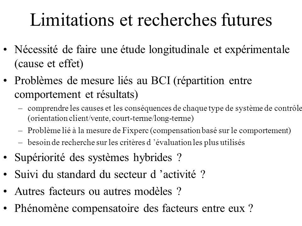 Limitations et recherches futures