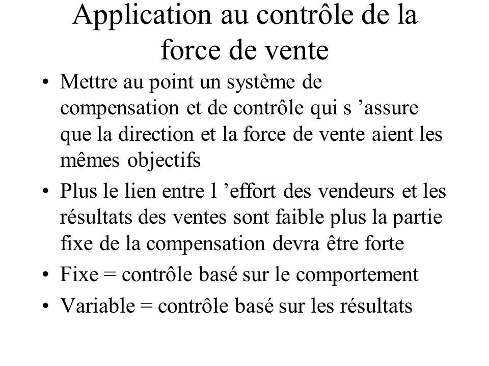 Application au contrôle de la force de vente