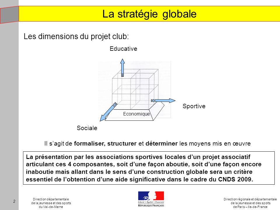 La stratégie globale Les dimensions du projet club: Educative Sportive