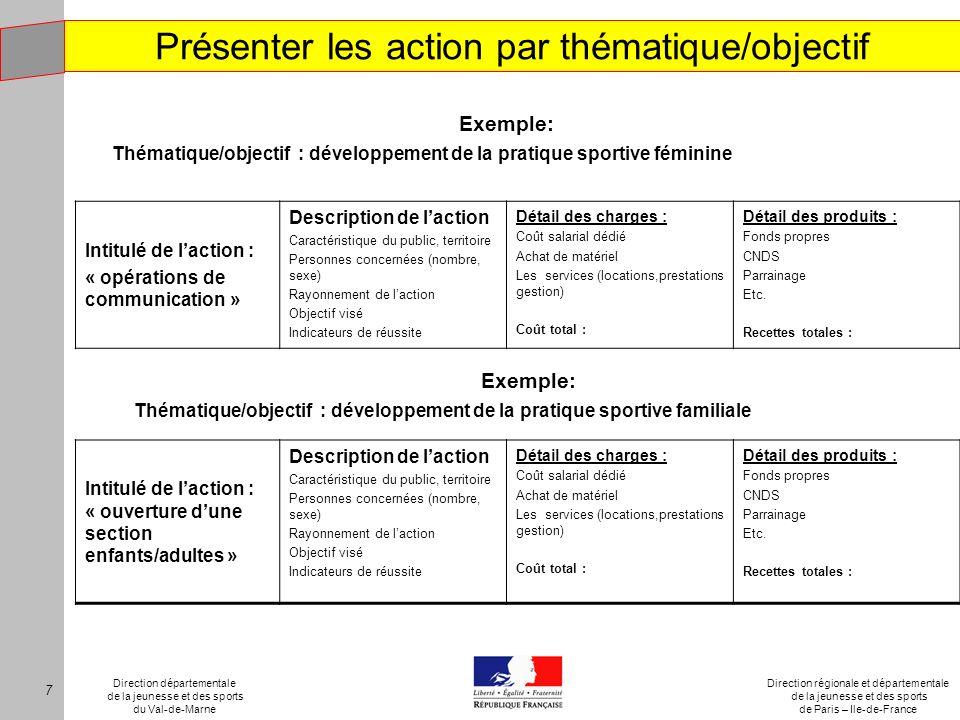 Présenter les action par thématique/objectif