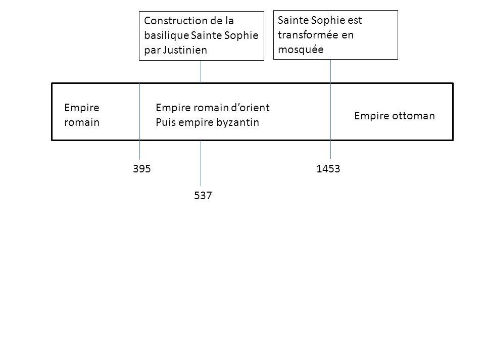 Construction de la basilique Sainte Sophie. par Justinien. Sainte Sophie est transformée en mosquée.