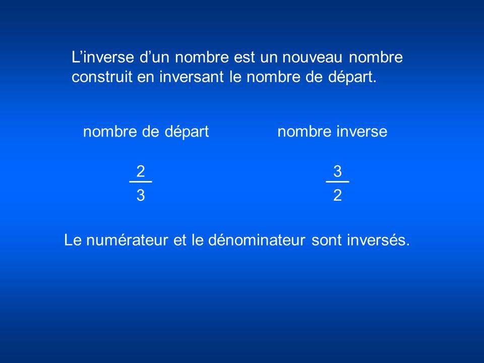 L'inverse d'un nombre est un nouveau nombre construit en inversant le nombre de départ.
