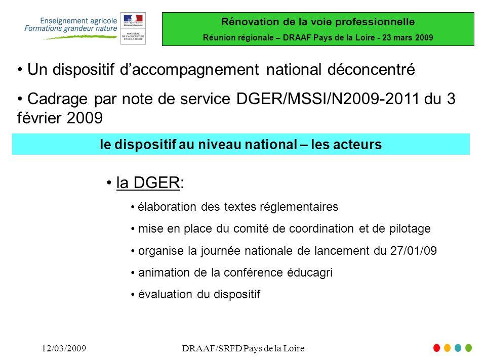 le dispositif au niveau national – les acteurs