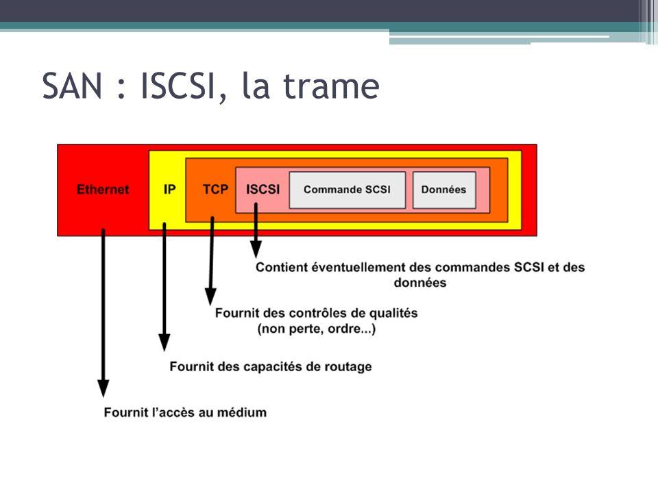 SAN : ISCSI, la trame