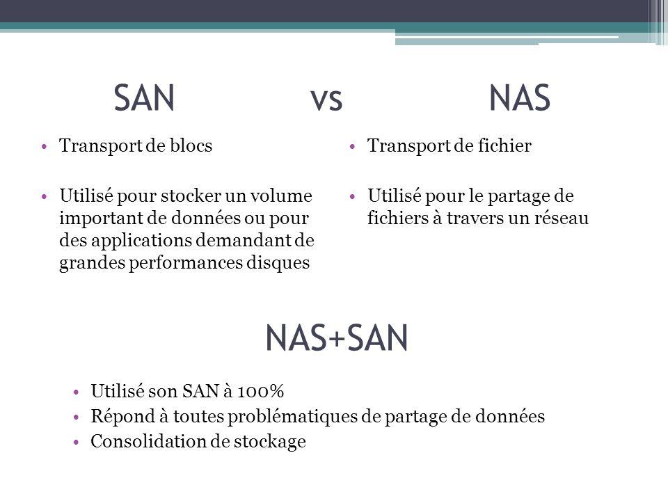 SAN vs NAS NAS+SAN Transport de blocs