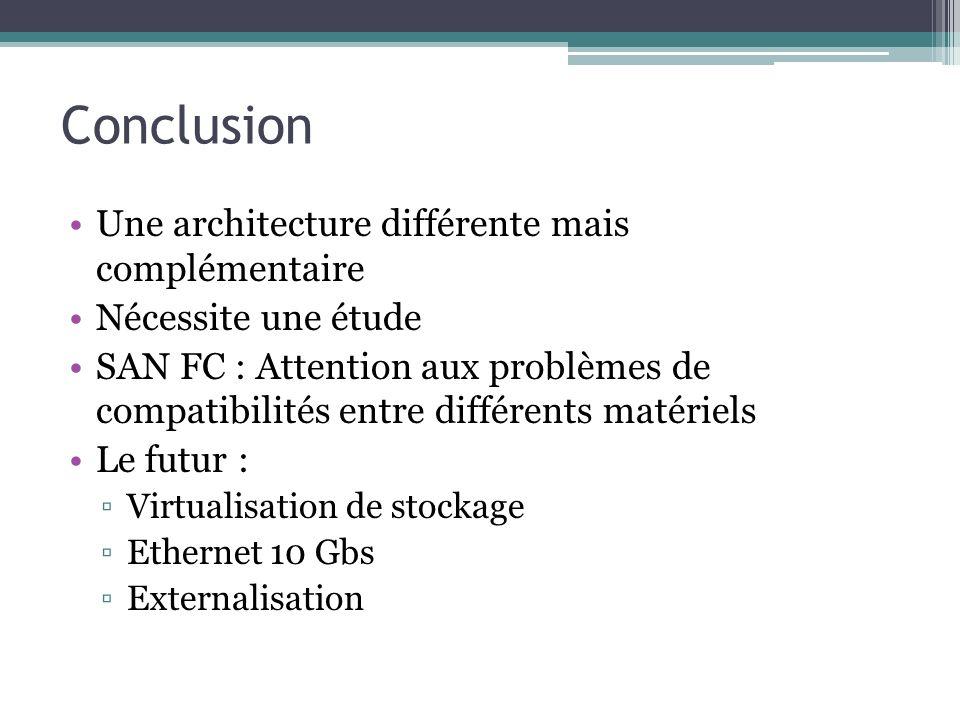 Conclusion Une architecture différente mais complémentaire