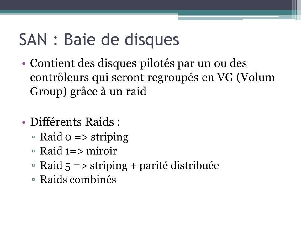 SAN : Baie de disques Contient des disques pilotés par un ou des contrôleurs qui seront regroupés en VG (Volum Group) grâce à un raid.