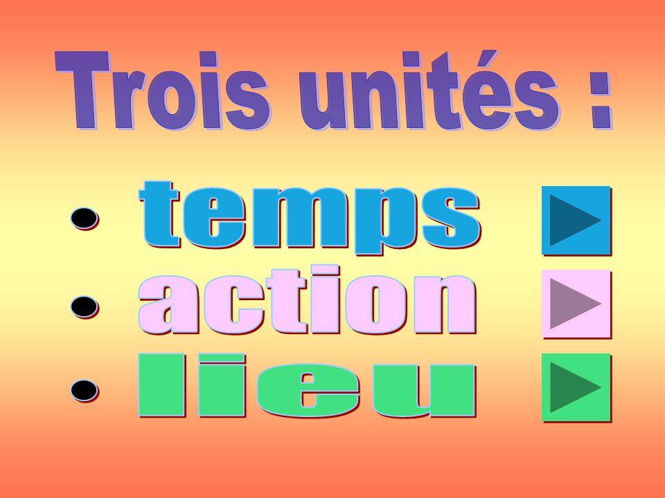 Trois unités : temps action lieu