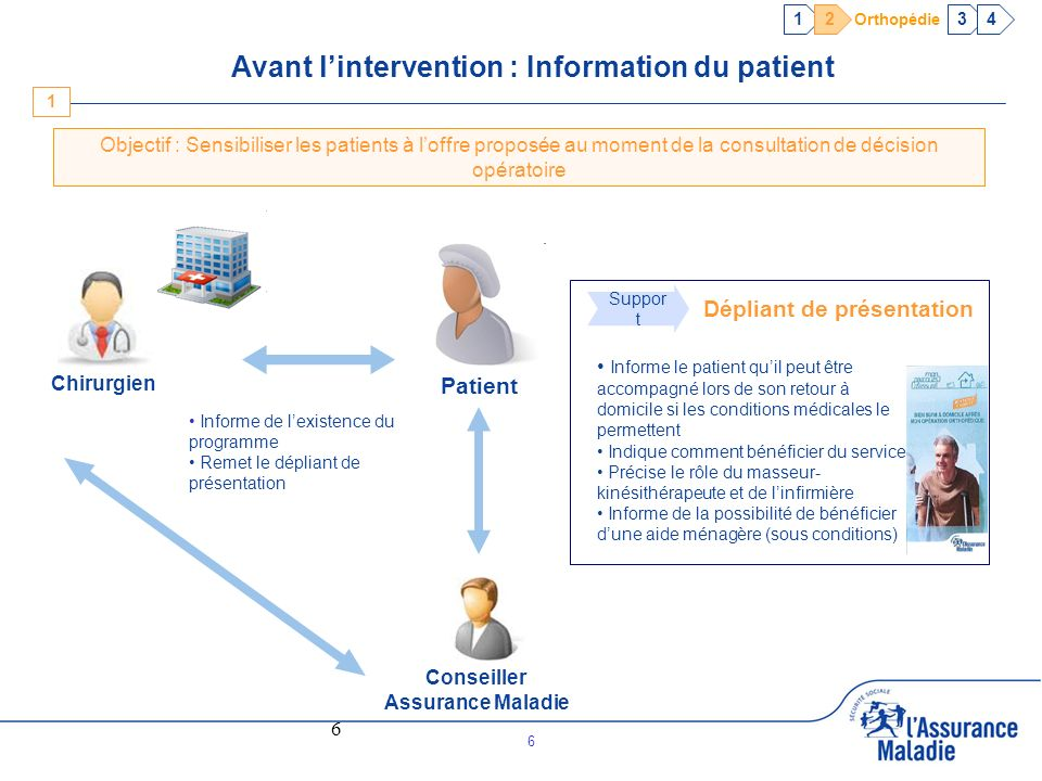 Avant l'intervention : Information du patient