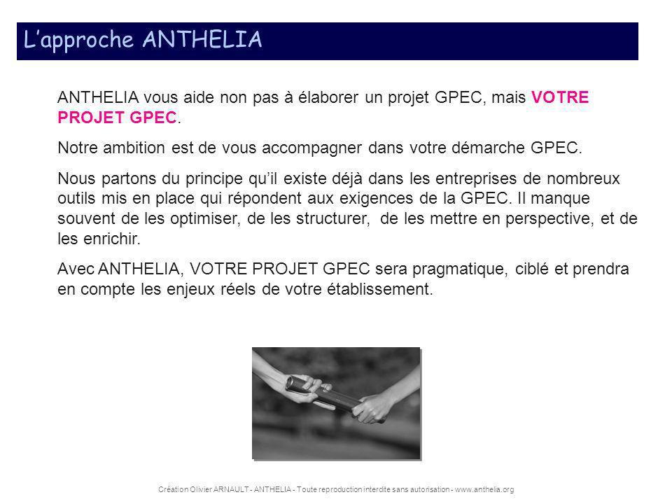 L'approche ANTHELIA ANTHELIA vous aide non pas à élaborer un projet GPEC, mais VOTRE PROJET GPEC.